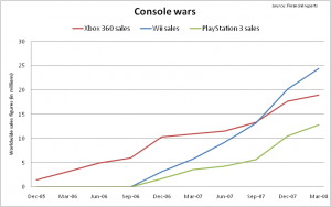 Console_Wars-01